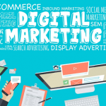 Revamp Your Company's Digital Marketing Strategies Before 2015 Ends